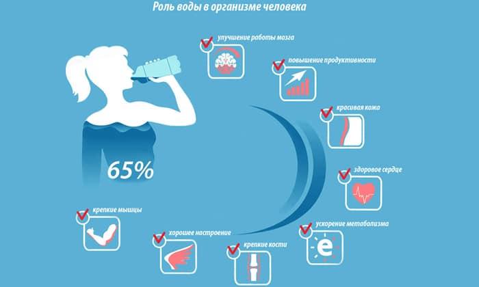 Как действует самая обычная вода из-под крана