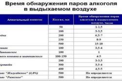 900540-1-250x166 GadgetAll.ru - Выпил, а завтра за руль? Портативные алкотестеры