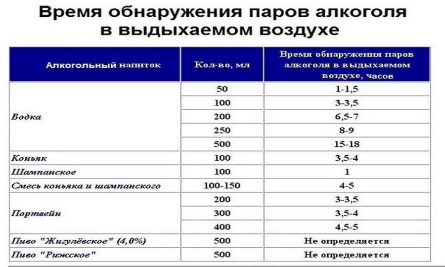 Индикаторы - простейшие устройства, которые используются для обнаружения алкоголя, но не обладают точностью