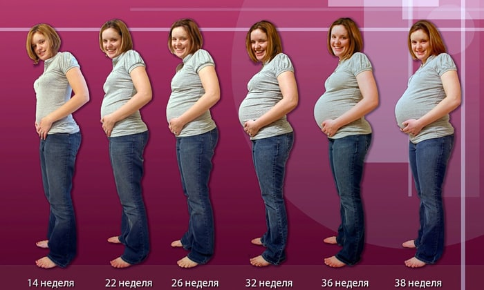 При беременности нельзя использовать ингибитор