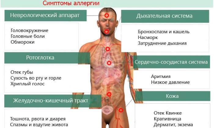 Гидроксизин проявляет себя также, как антигистаминное средство